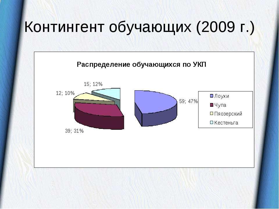 Контингент обучающих (2009 г.) Распределение обучающихся по УКП