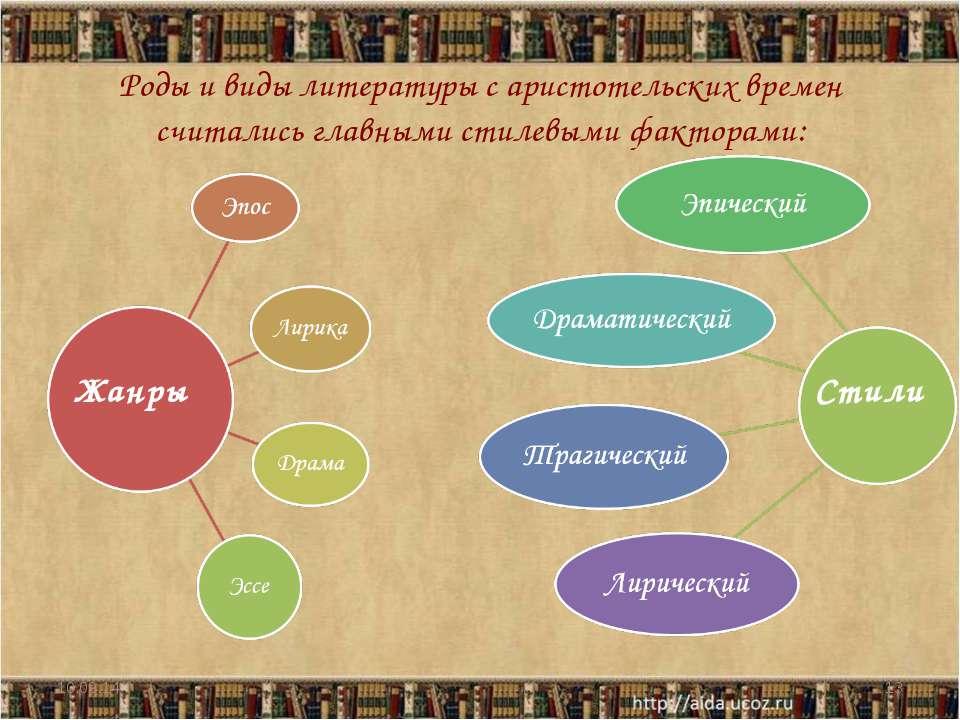 Роды и виды литературы с аристотельских времен считались главными стилевыми ф...