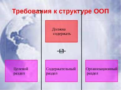 Требования к условиям реализации основной образовательной программы кадровые ...