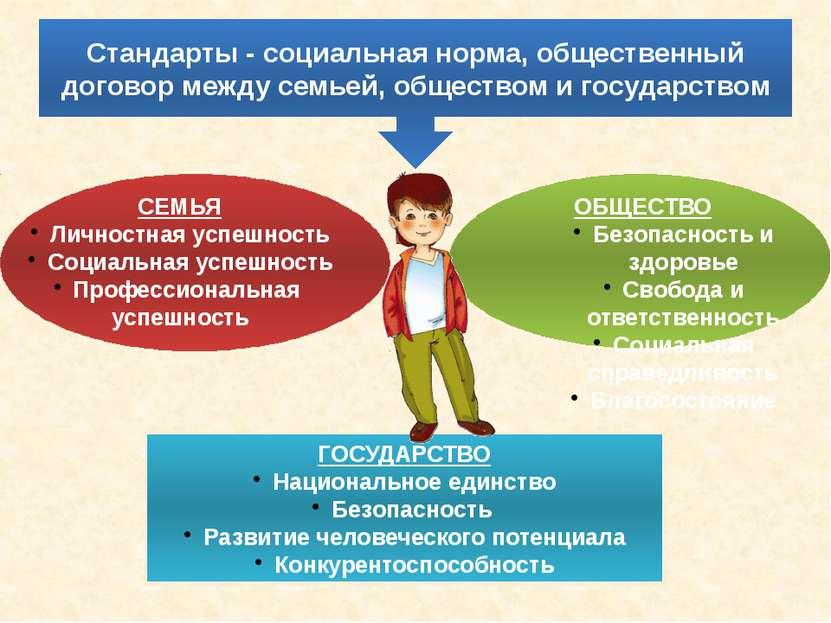 2) Широко применяется проектный метод. Имеется цикл проектов, участвуя в кото...