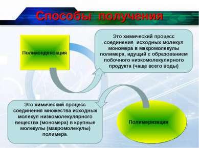 * Способы получения Поликонденсация Это химический процесс соединения исходны...