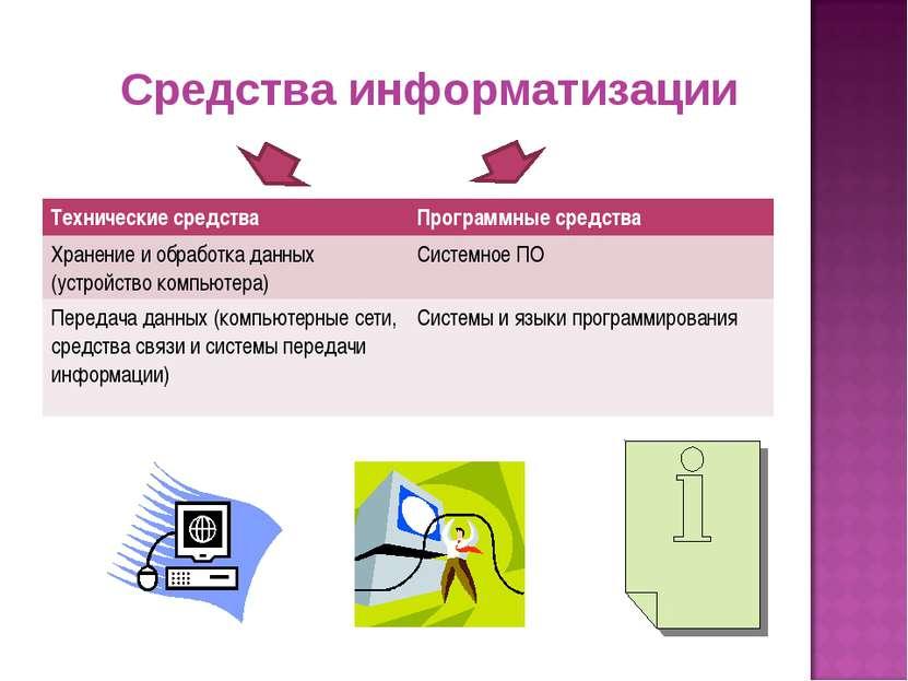 Средства информатизации Технические средства Программные средства Хранение и ...