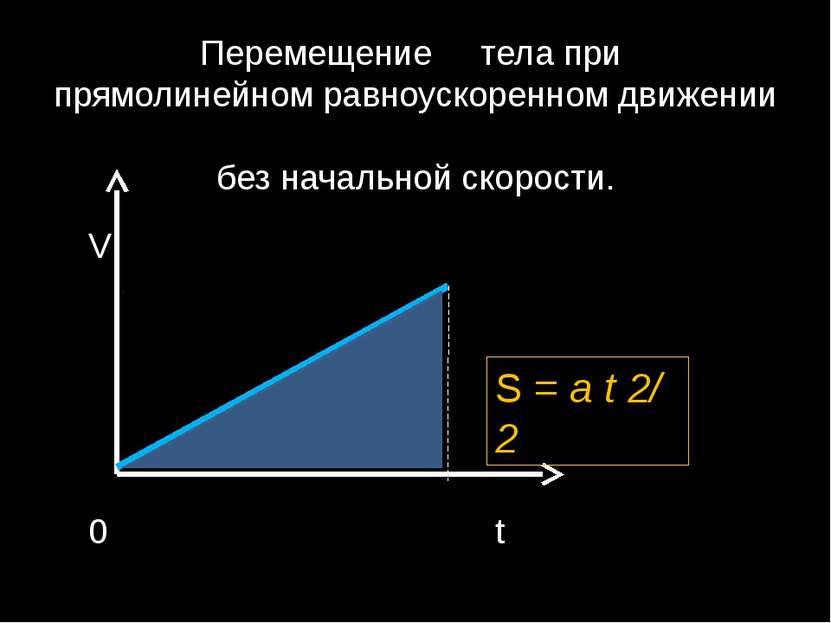 Перемещение тела при прямолинейном равноускоренном движении без начальной ско...
