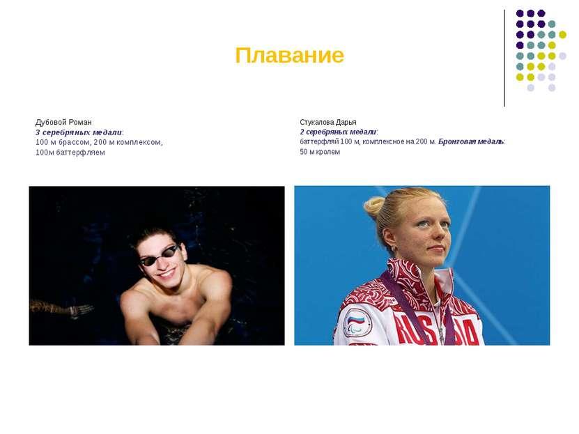 Плавание Дубовой Роман 3 серебряных медали: 100 м брассом, 200 м комплексом, ...