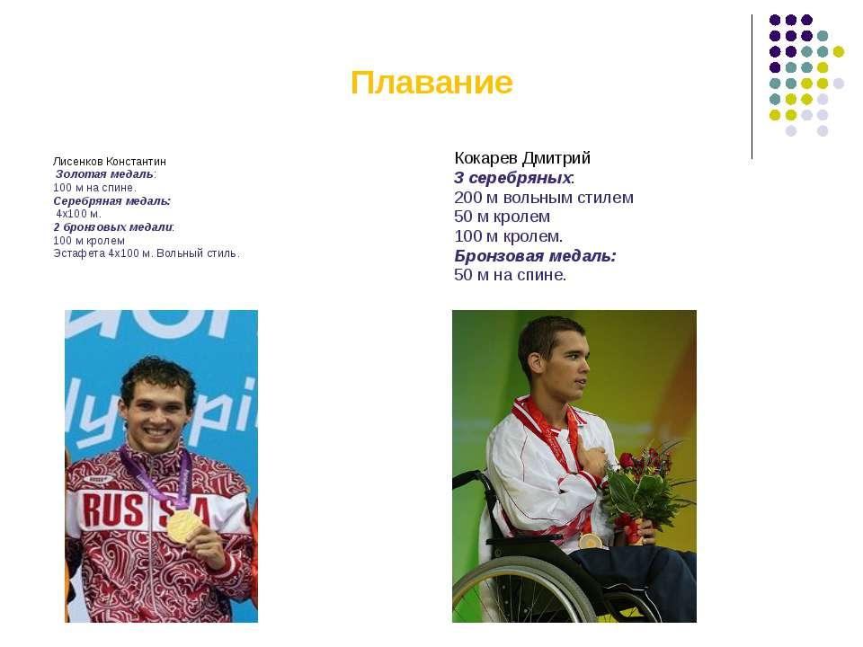 Плавание Лисенков Константин Золотая медаль: 100 м на спине. Серебряная медал...