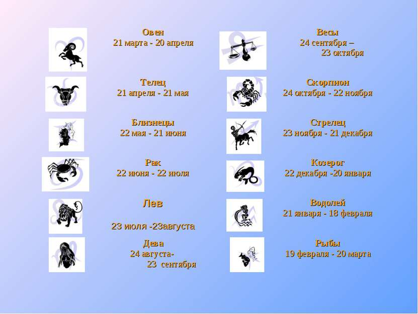 Овен 21 марта - 20 апреля Весы 24 сентября – 23 октября Телец 21 апреля - 21 ...