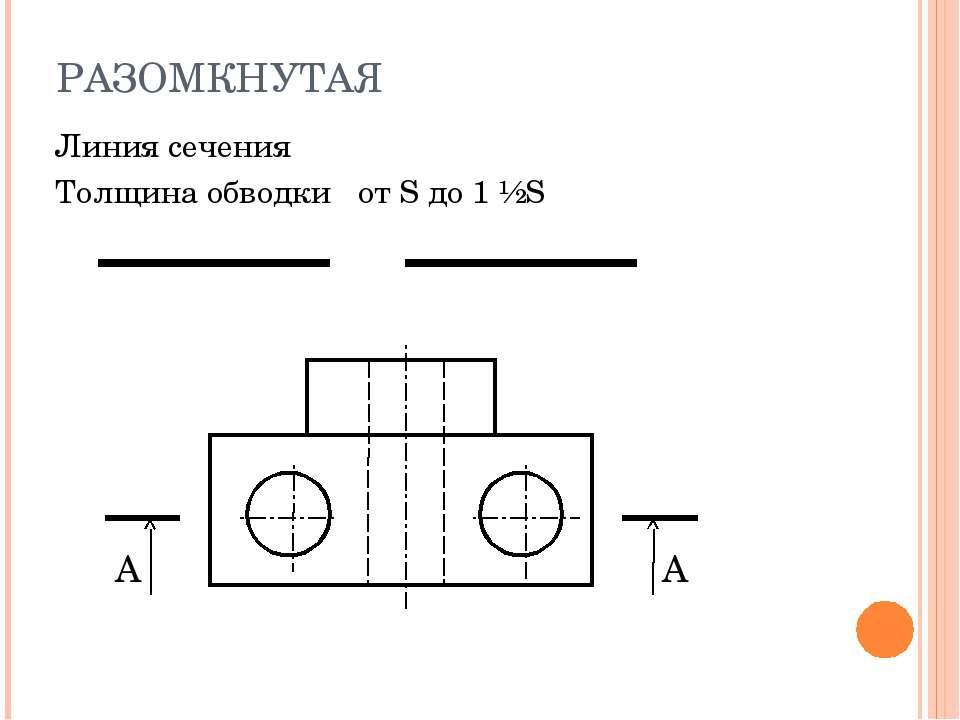 РАЗОМКНУТАЯ Линия сечения Толщина обводки от S до 1 ½S