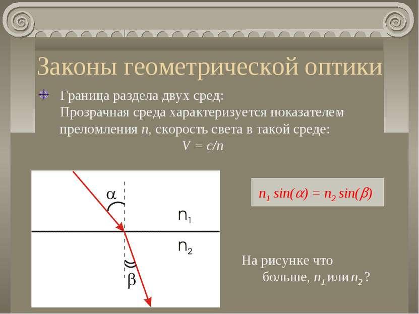Законы геометрической оптики Граница раздела двух сред: Прозрачная среда хара...