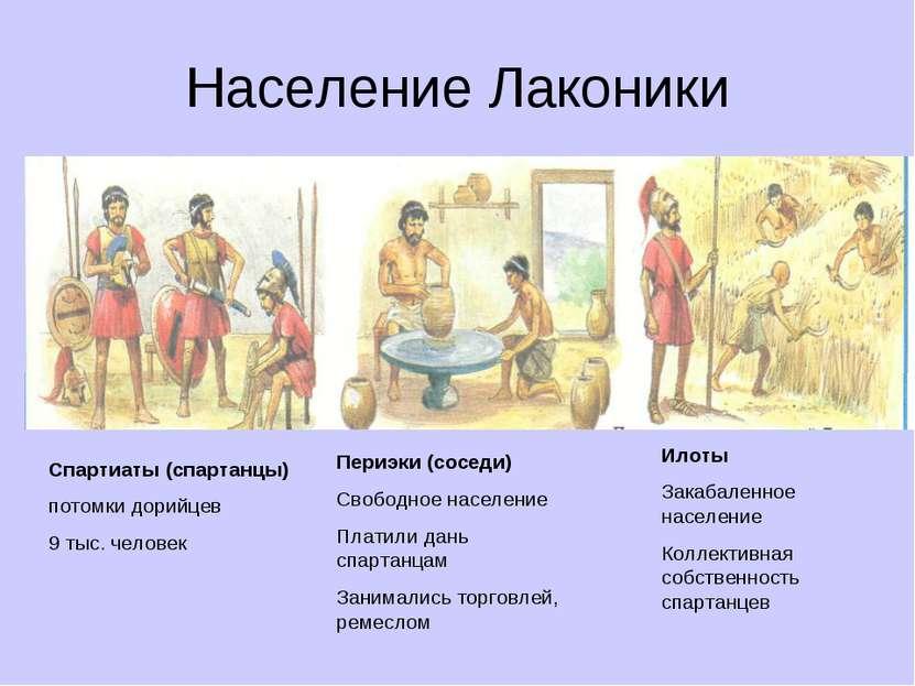 Население Лаконики Спартиаты (спартанцы) потомки дорийцев 9 тыс. человек Пери...