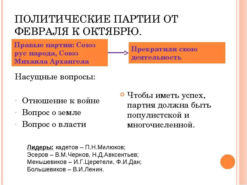 банки реферат на тему от февраля к октябрю 1917 играло