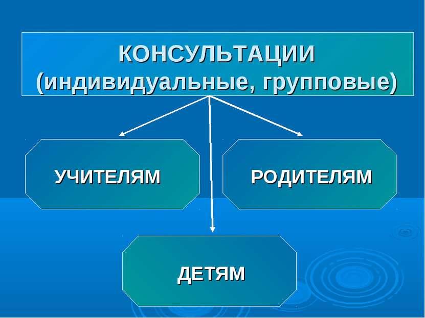 КОНСУЛЬТАЦИИ (индивидуальные, групповые)