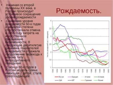 Рождаемость. Начиная со второй половины XX века, в России происходит устойчив...