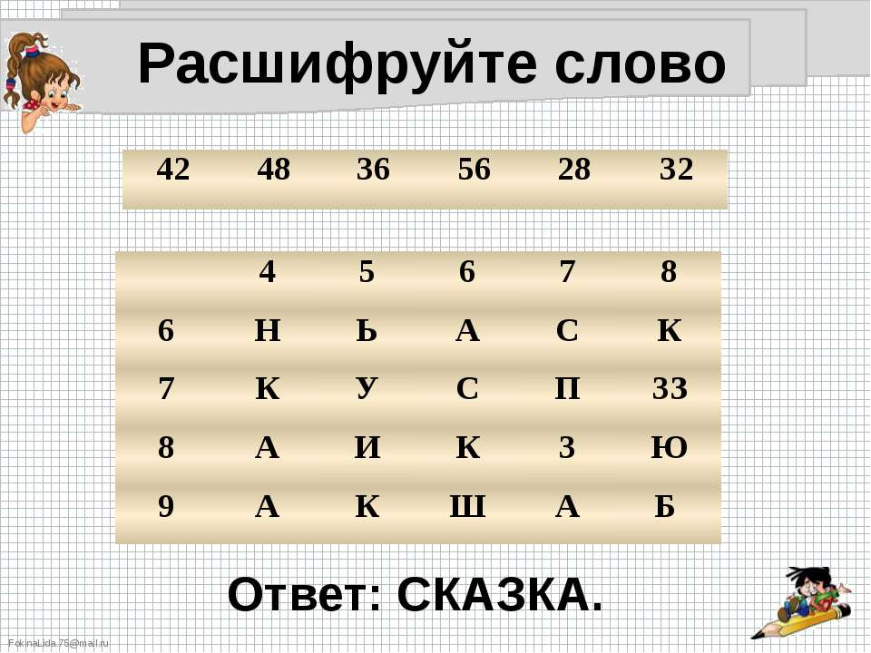 Ответ: СКАЗКА. Расшифруйте слово 4 5 6 7 8 6 Н Ь А С К 7 К У С П 3З 8 А И К 3...