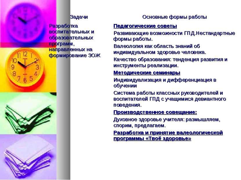 Задачи Основные формы работы Разработка воспитательных и образовательных прог...