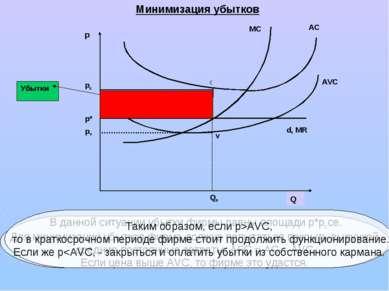 Минимизация убытков Убытки v e c p MC AC AVC Q d, MR В данной ситуации убытки...