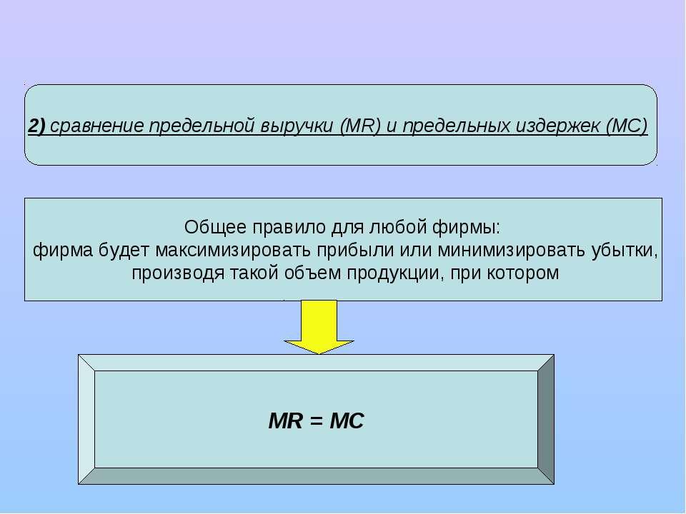 2) сравнение предельной выручки (MR) и предельных издержек (MC) Общее правило...