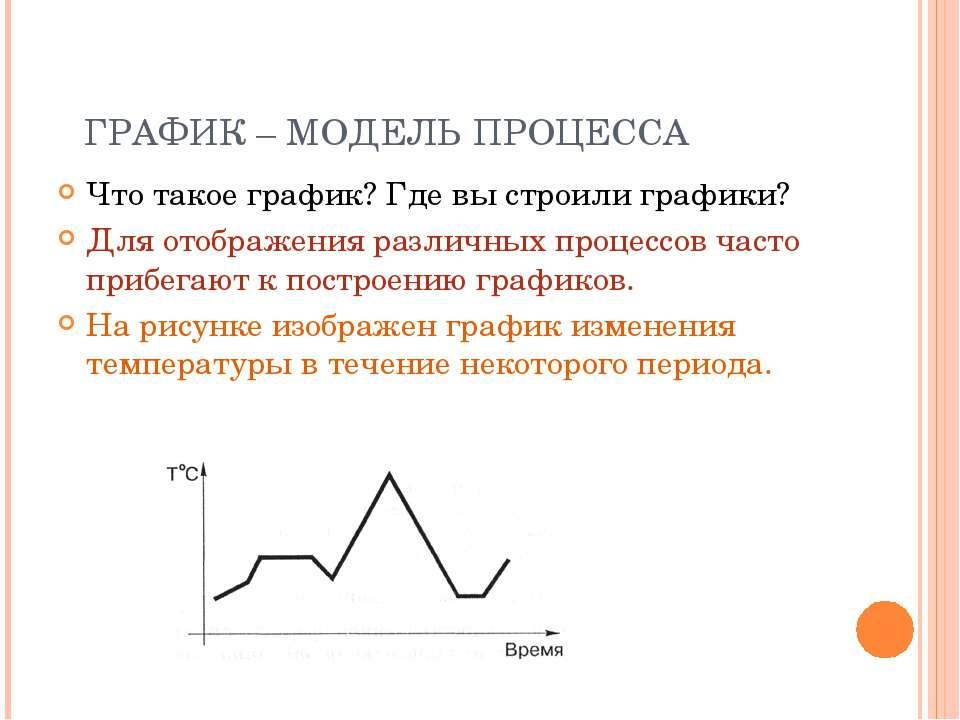 ГРАФИК – МОДЕЛЬ ПРОЦЕССА Что такое график? Где вы строили графики? Для отобра...