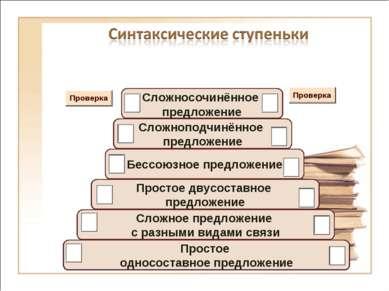 Простое односоставное предложение Сложное предложение с разными видами связи ...