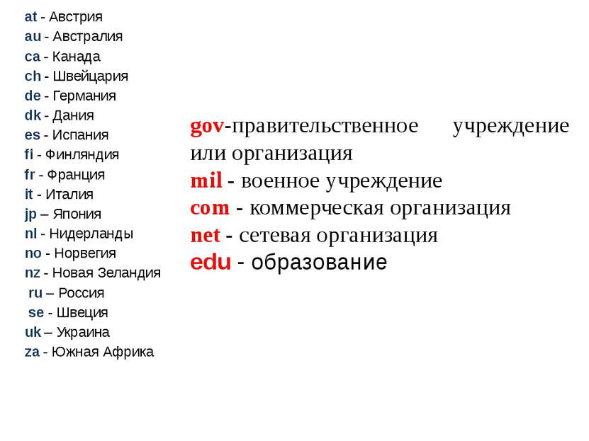 №2.Восстановите из отдельных частей URL