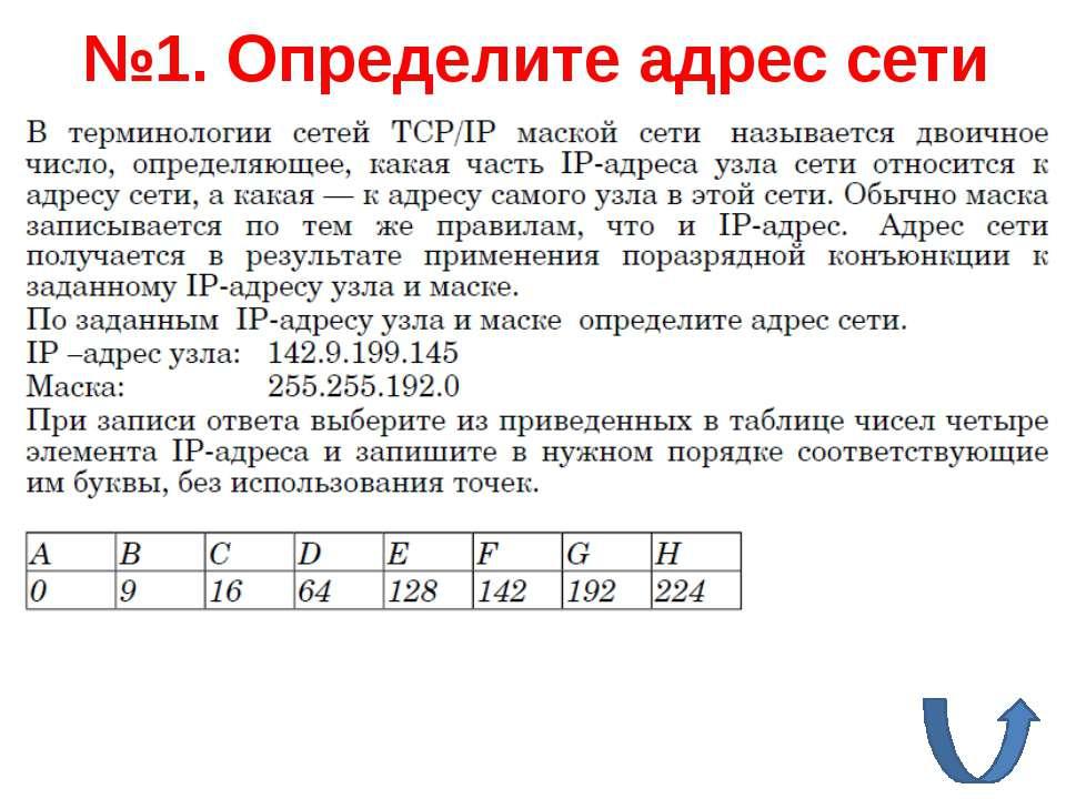 Сайт в Интернете для определения IP - адреса http://www.softholm.com/services...