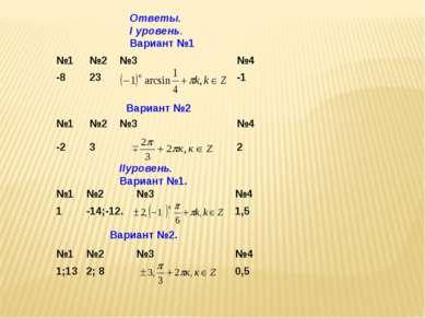 Ответы. I уровень. Вариант №1 Вариант №2 IIуровень. Вариант №1. Вариант №2. №...