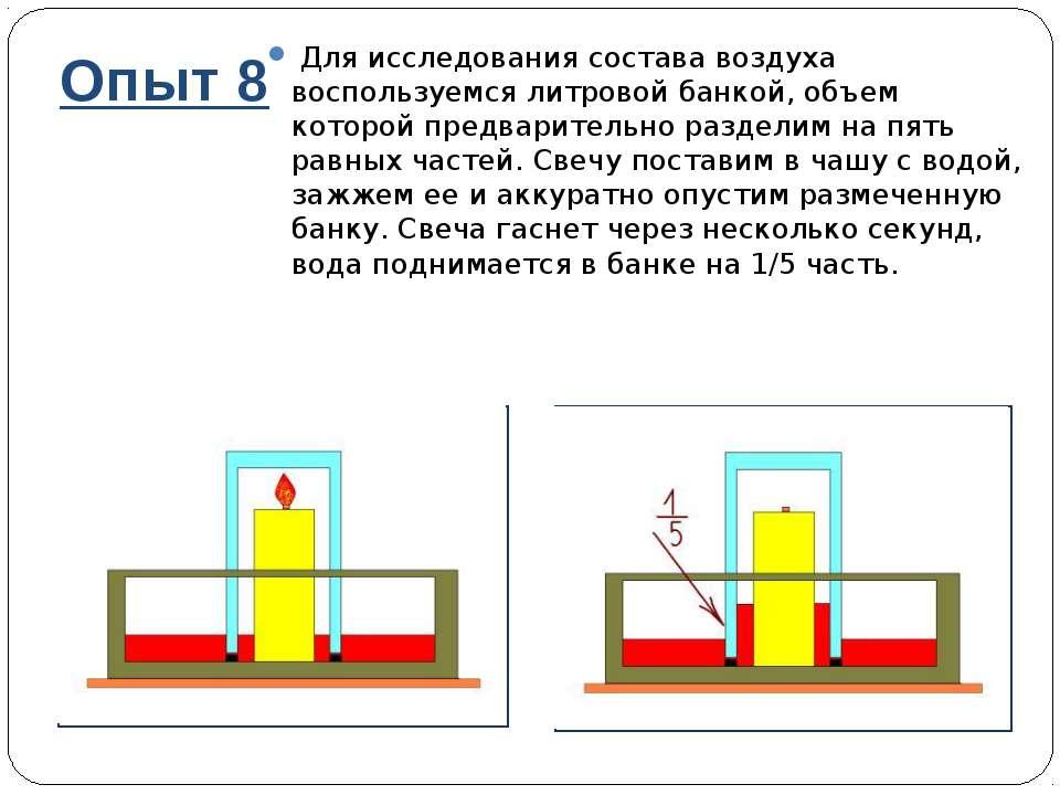 Опыт 8 Для исследования состава воздуха воспользуемся литровой банкой, объем ...