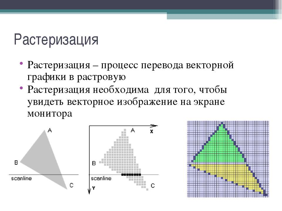 Растеризация Растеризация – процесс перевода векторной графики в растровую Ра...