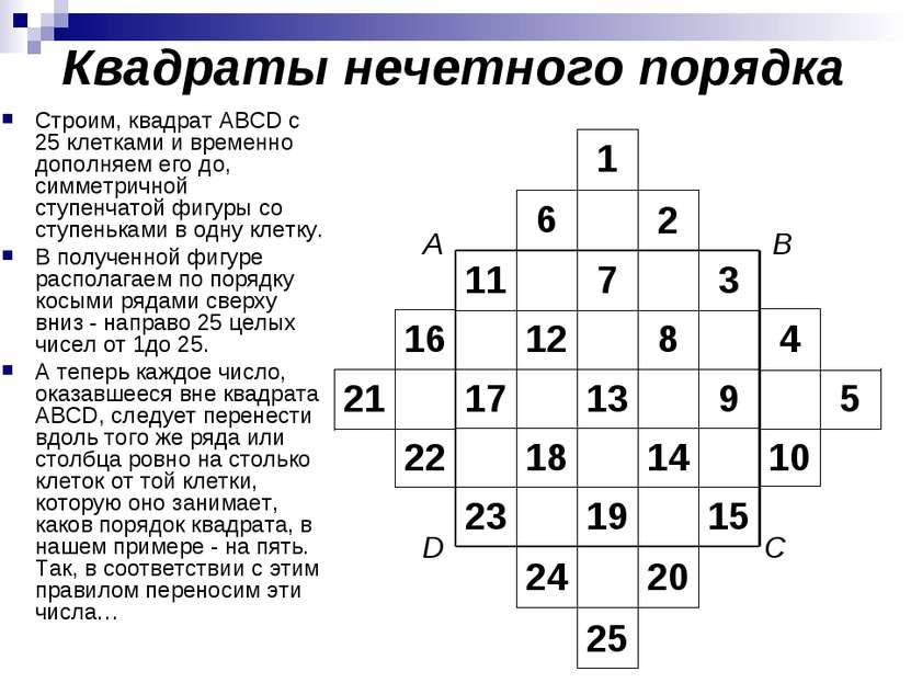 Квадраты нечетного порядка Строим, квадрат ABCD с 25 клетками и временно допо...