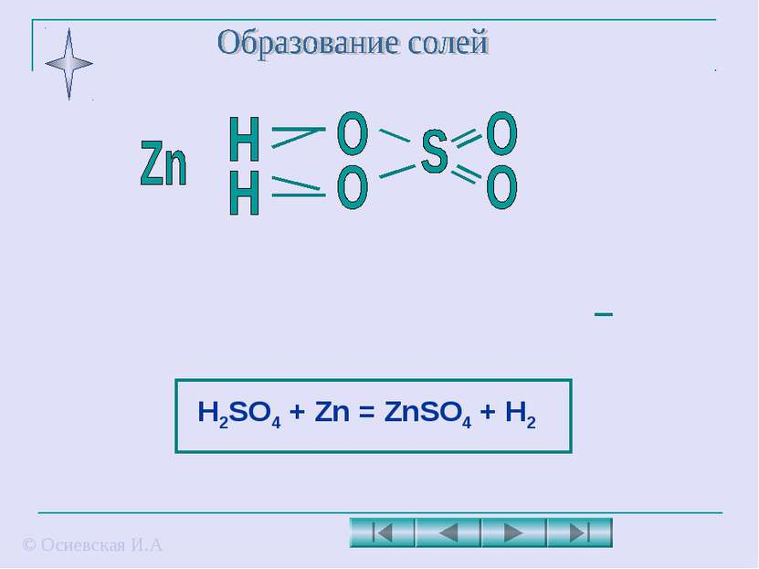 © Осиевская И.А H2SO4 + Zn = ZnSO4 + H2