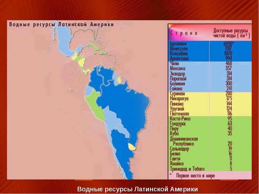 Водные ресурсы Латинской Америки