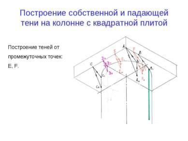 Построение собственной и падающей тени на колонне с квадратной плитой Построе...