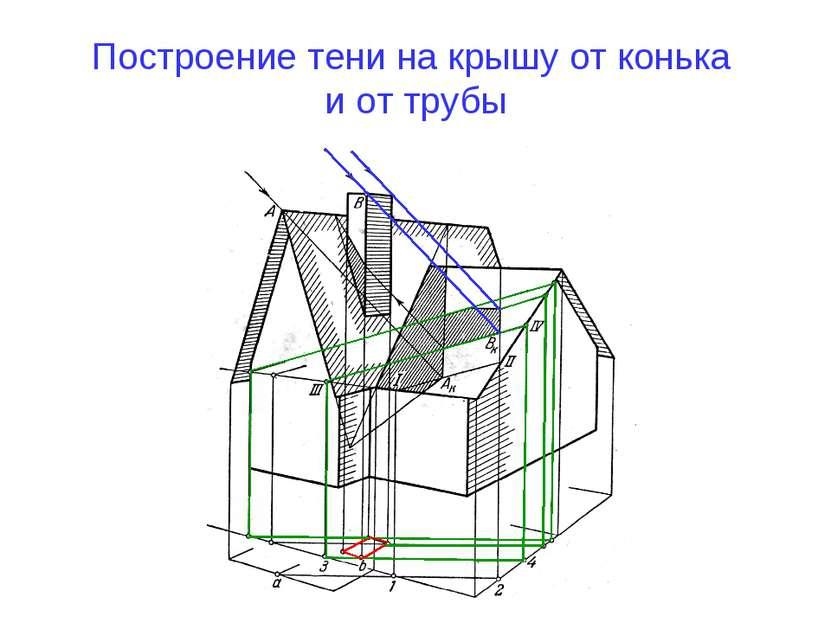 Построение тени на крышу от конька и от трубы