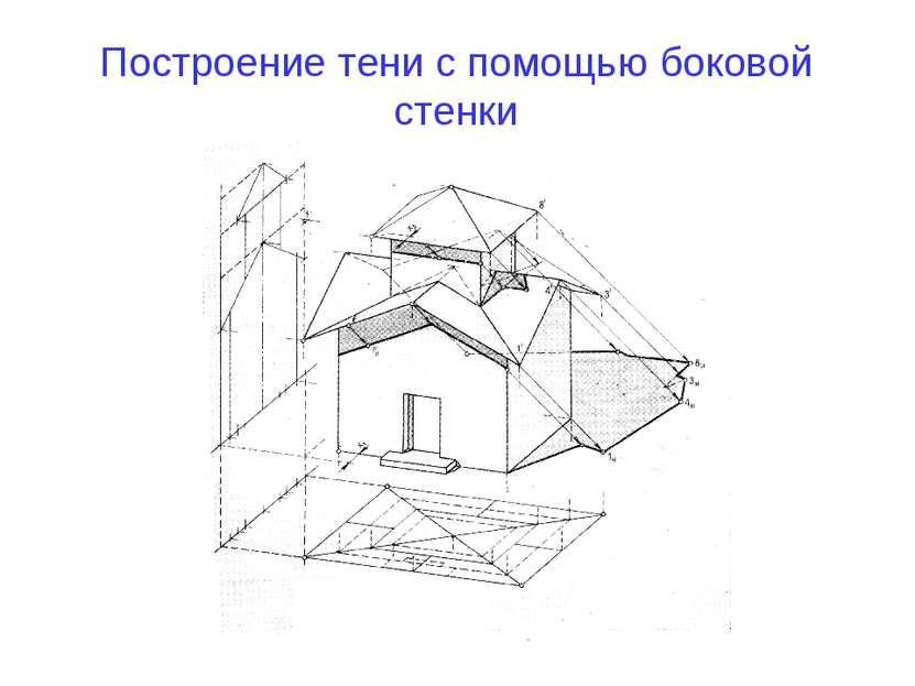 Построение тени с помощью боковой стенки