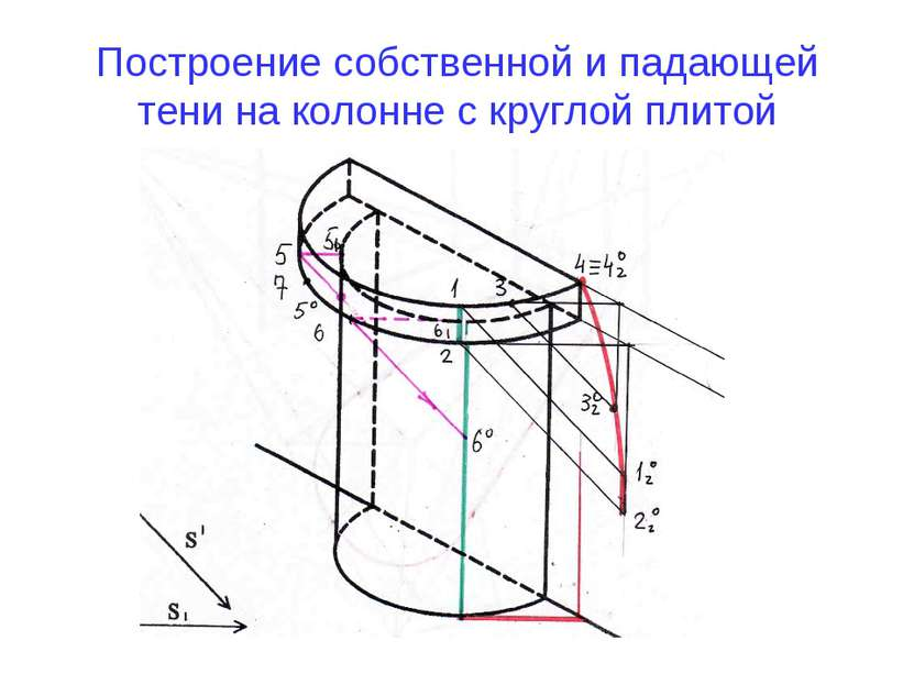 Построение собственной и падающей тени на колонне с круглой плитой