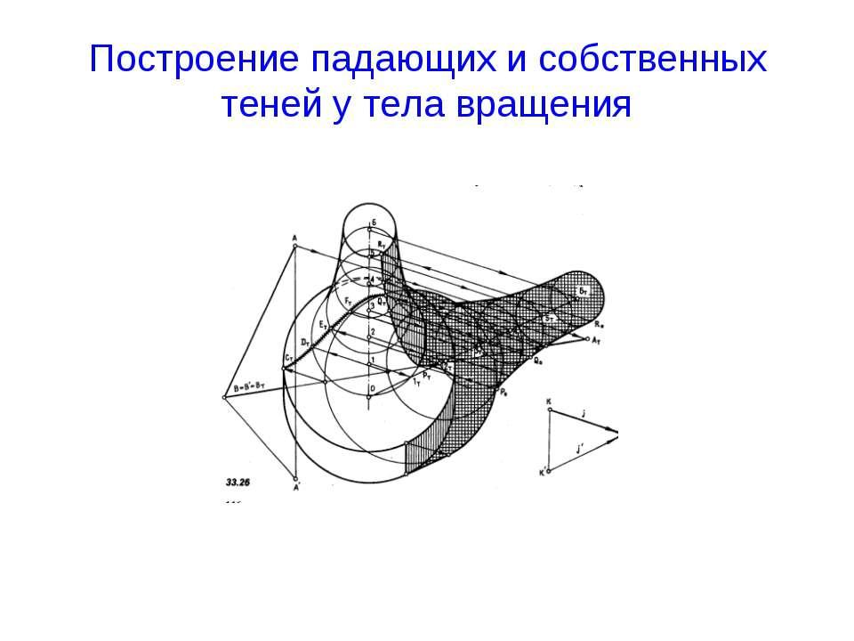 Построение падающих и собственных теней у тела вращения