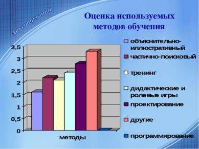 Оценка используемых методов обучения