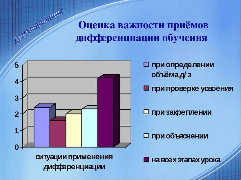 Оценка важности приёмов дифференциации обучения