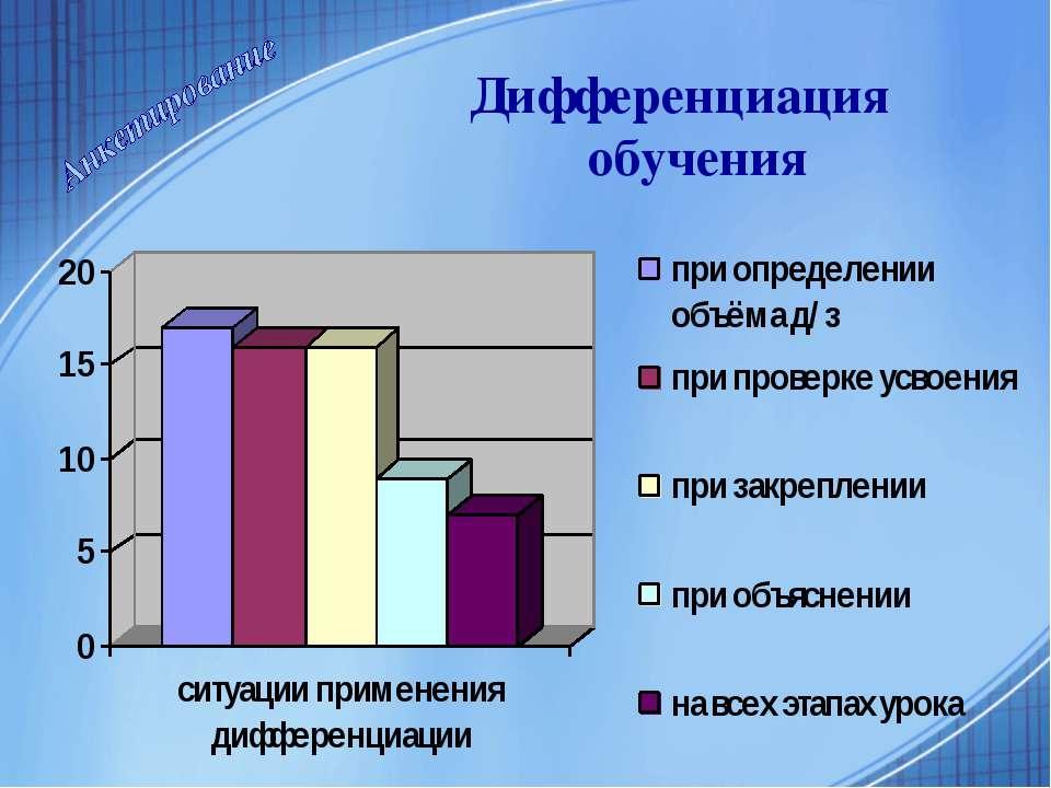 Дифференциация обучения
