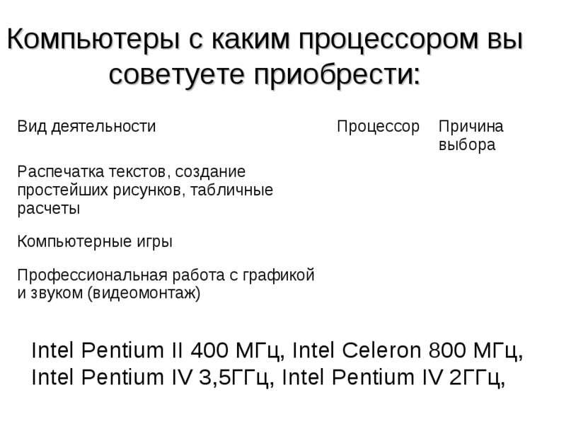 Компьютеры с каким процессором вы советуете приобрести: Intel Pentium II 400 ...