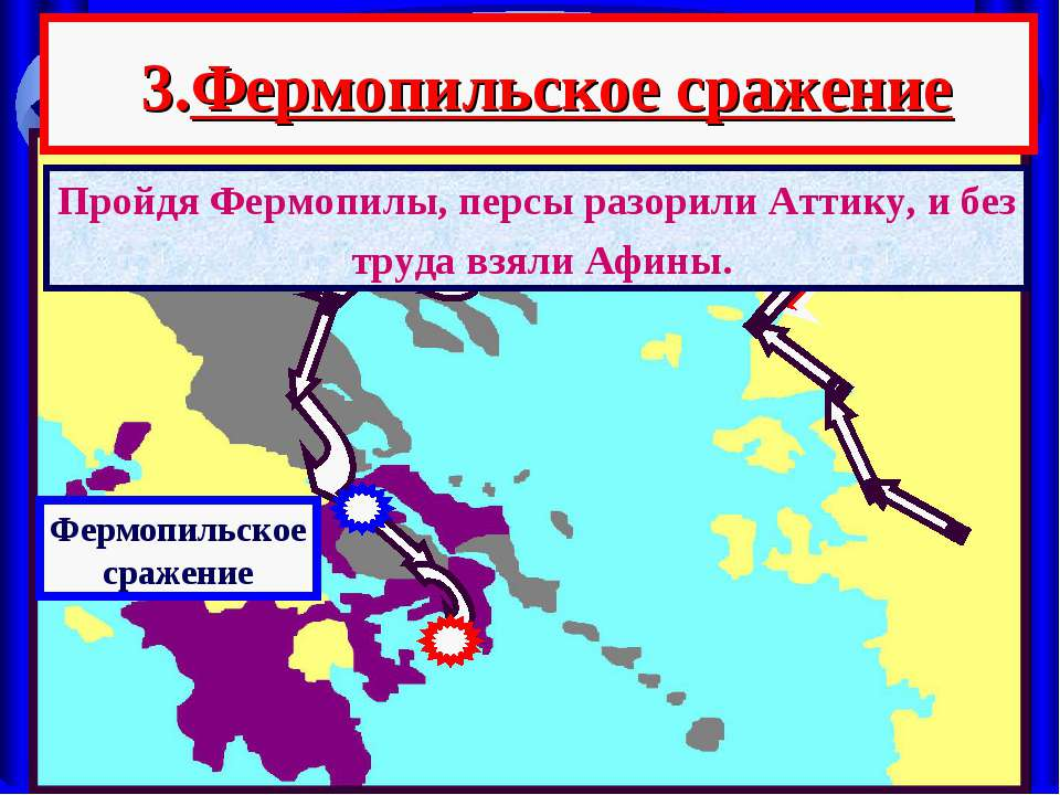 3.Фермопильское сражение Пройдя Фермопилы, персы разорили Аттику, и без труда...