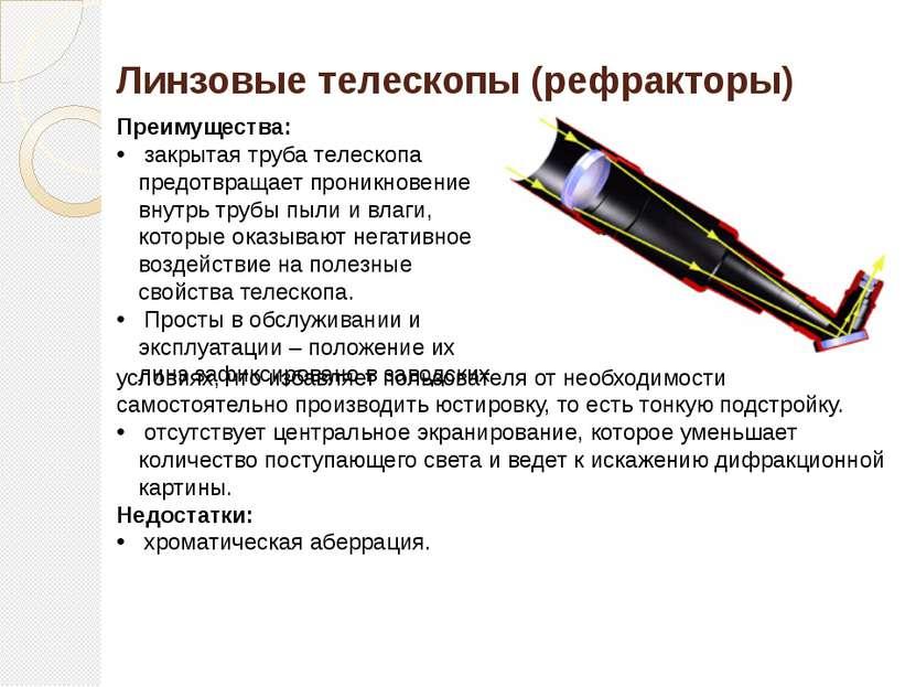 Линзовые телескопы (рефракторы)