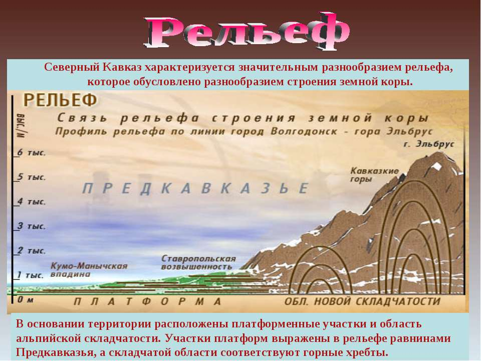 В основании территории расположены платформенные участки и область альпийской...