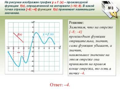На рисунке изображен график у = f ′(x) – производной функции f(x), определенн...