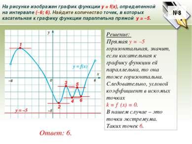0 у = f(x) –6 6 у х 2 4 6 3 5 1 №8 На рисунке изображен график функции у = f(...