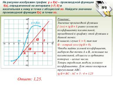 №9 На рисунке изображен график у = f(x)– производной функции f(x), определен...