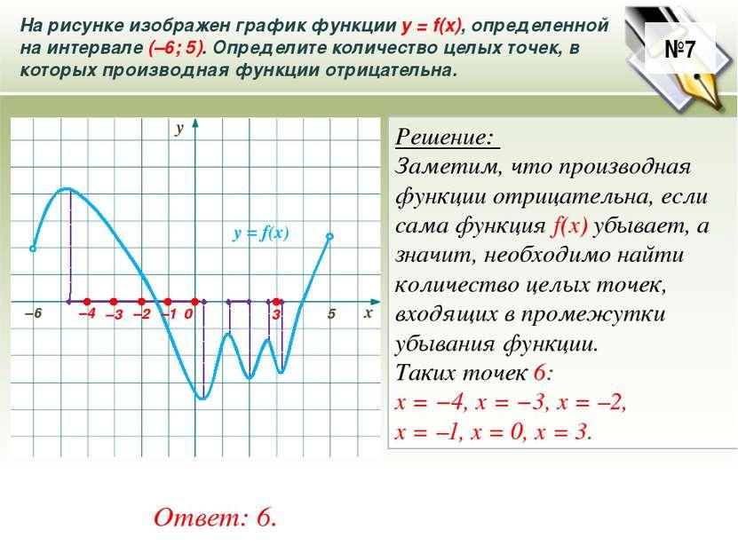 №7 На рисунке изображен график функции у = f(x), определенной на интервале (–...