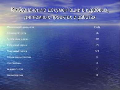 К обозначению документации в курсовых, дипломных проектах и работах Наименова...