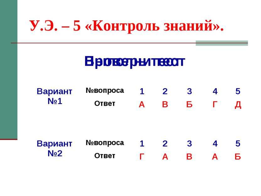 У.Э. – 5 «Контроль знаний». Выполни тест Проверь тест Вариант №1 №вопроса 1 2...