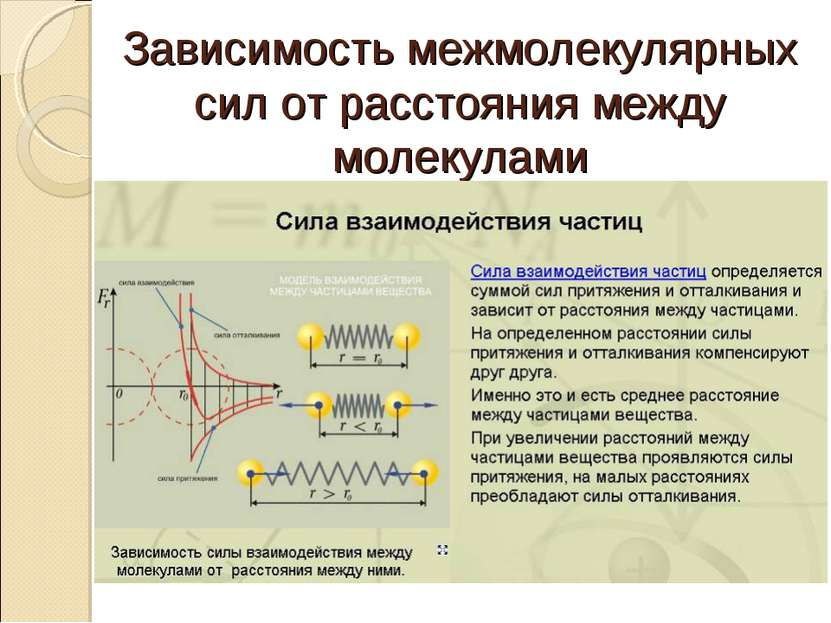 Зависимость межмолекулярных сил от расстояния между молекулами