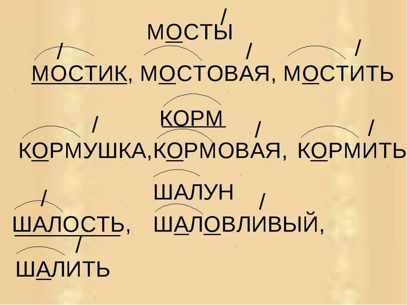 МОСТЫ МОСТИК, МОСТОВАЯ, МОСТИТЬ / / / / КОРМ КОРМУШКА, / КОРМОВАЯ, / КОРМИТЬ ...